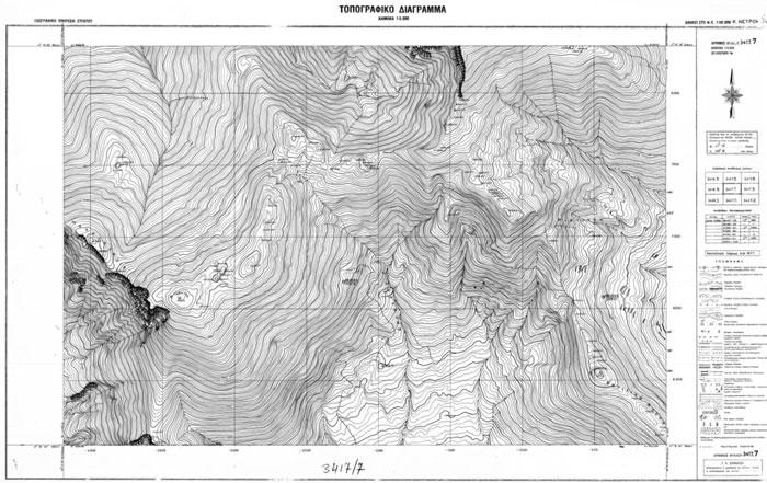 Gys Topografika Proionta